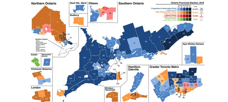Ontario: Who Won and Why?