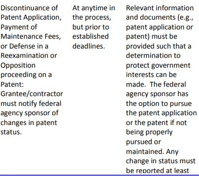 The Nihs View Of Bayh Dole Compliance 3 Research Enterprise