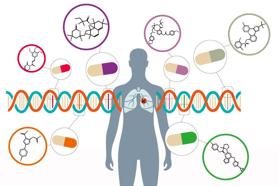 gene expression signatures
