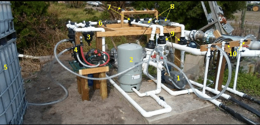Overview Of The Irrigation Well And Manifold For Drip