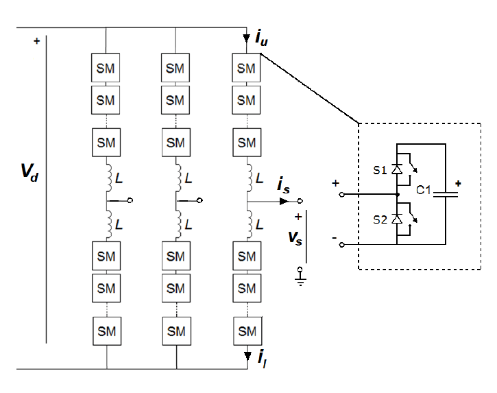 A Three-phase Modular Multilevel Converter And The