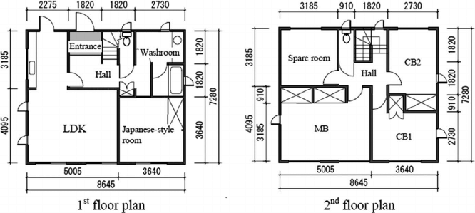 9 Floor Plan Of Typical Architectural Institute Of Japan