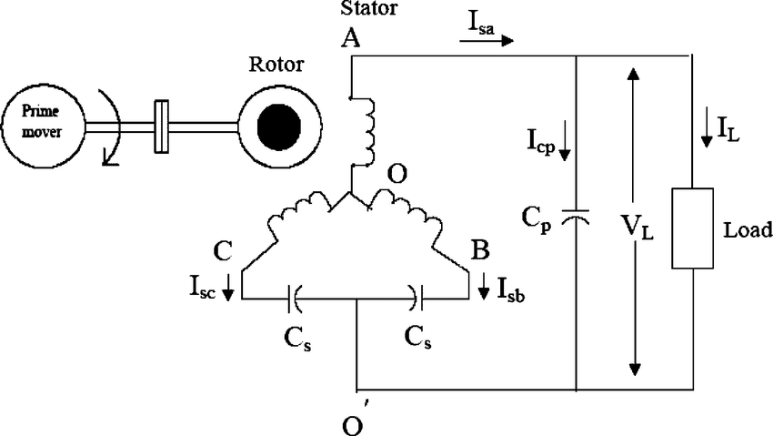 Connection Diagram Of The Single-phase Induction Generator