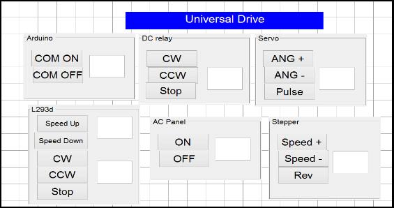Design And Development Of Universal Motor Control Unit