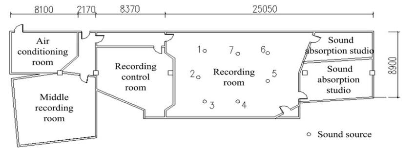 Recording Studio Floor Plan.