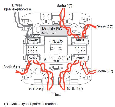 Boitier DTI 5 lignes t/él/éphoniques sur rail din