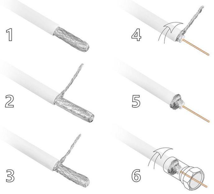 Mode Opératoire pour fixer une fiche F mâle sur un câble coaxial