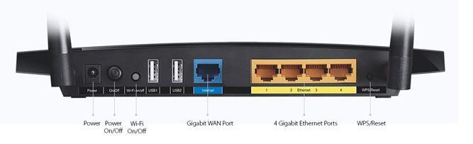 Routeur wifi - fonctionnalité switch