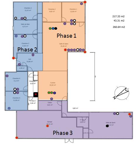 VDI Vincent - Différentes Phases