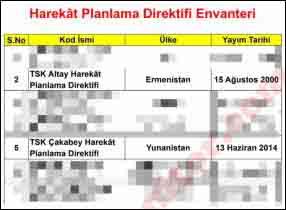 Des documents secrets révèlent les plans de la Turquie d'envahir la Grèce et l'Arménie