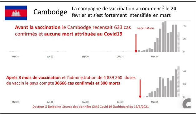 Finissons-en avec ce faux vaccin anti-covid