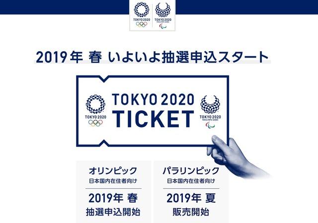 「五輪チケット2020」の画像検索結果