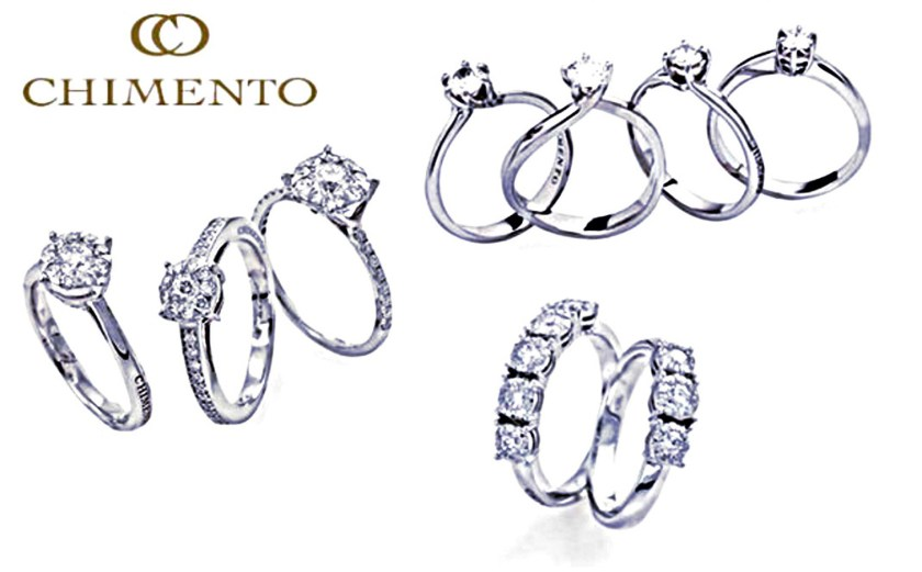 chimento concessionari Mantova - assicurazione gioielli