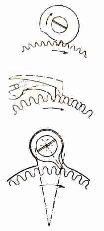 Cricchetti rinculanti