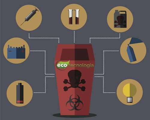 Recoleccion de residuos peligrosos