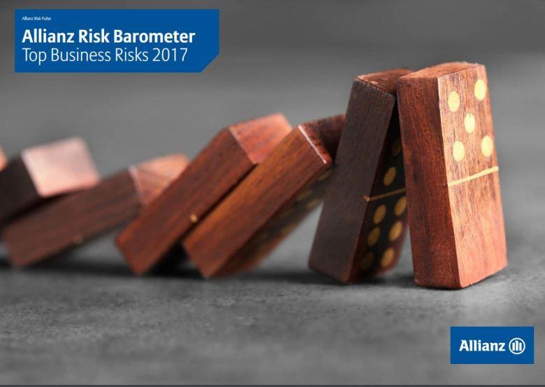 business-risk