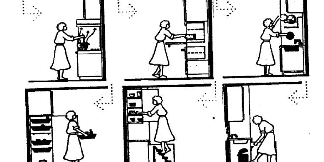 Mutfak çizim detayları
