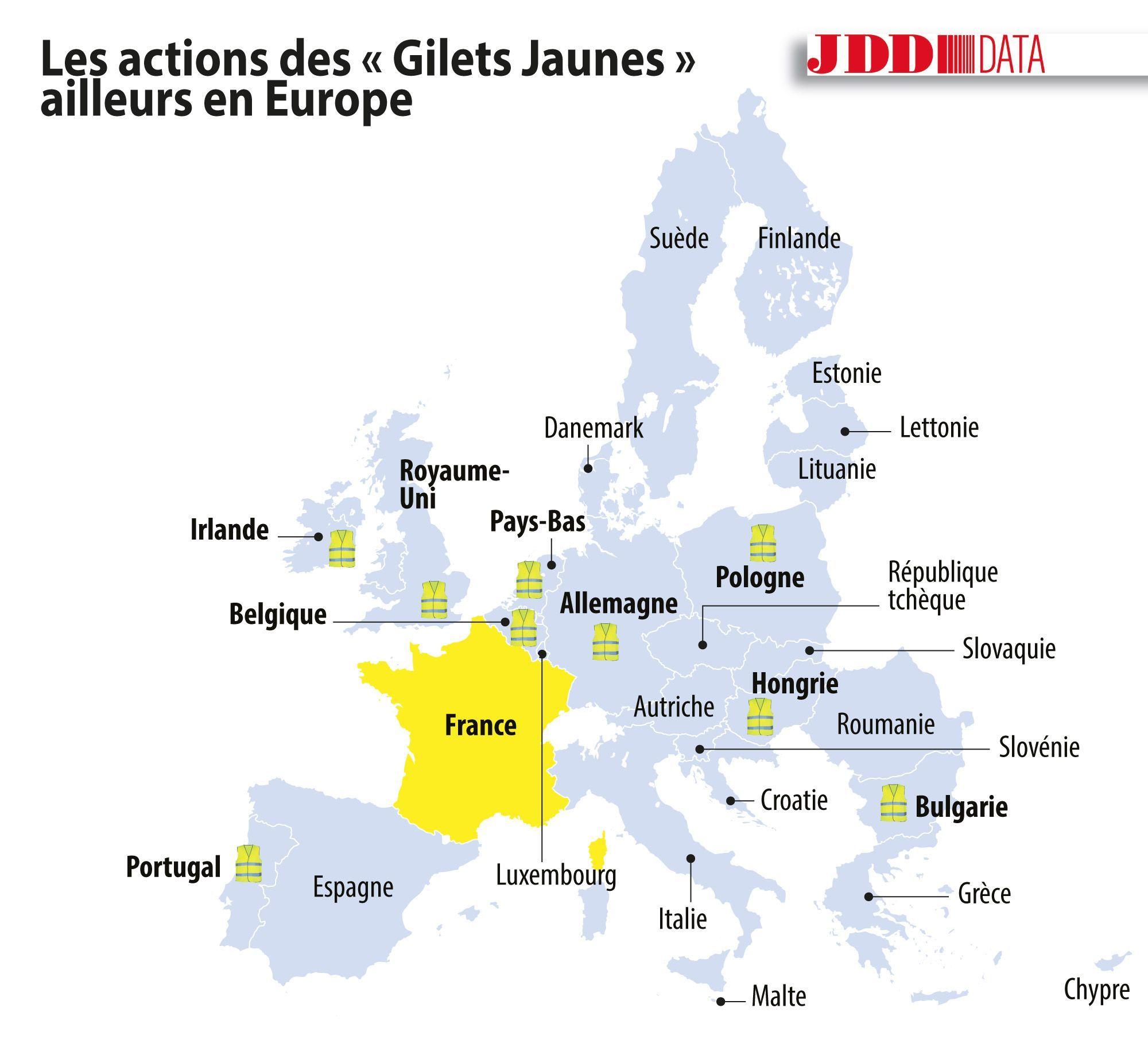 """Les actions de """"Gilets jaunes"""" en Europe"""