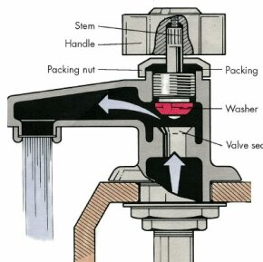 how to do faucet repairs tips and