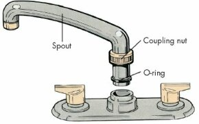 replacing an o ring howstuffworks