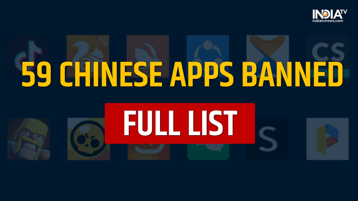 Full List of 59 Chinese apps banned in India, tiktok, ShareIt, Likee,  wechat, Helo, shein, UC Browser, full list chinese   Business News – India  TV