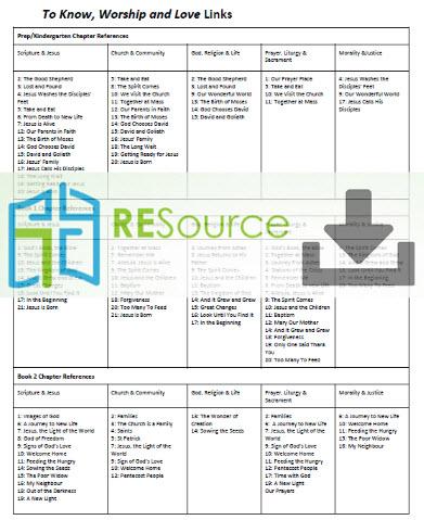KWL2 Resource Image