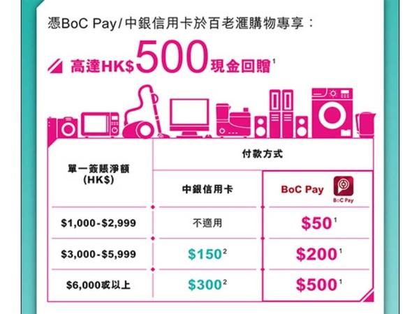 百老匯限時優惠 Broadway 買手機.電器即減 HK$700 - ezone.hk - 網絡生活 - 筍買情報 - D191018