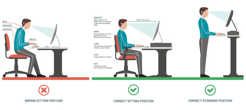 Proper sitting and standing positions
