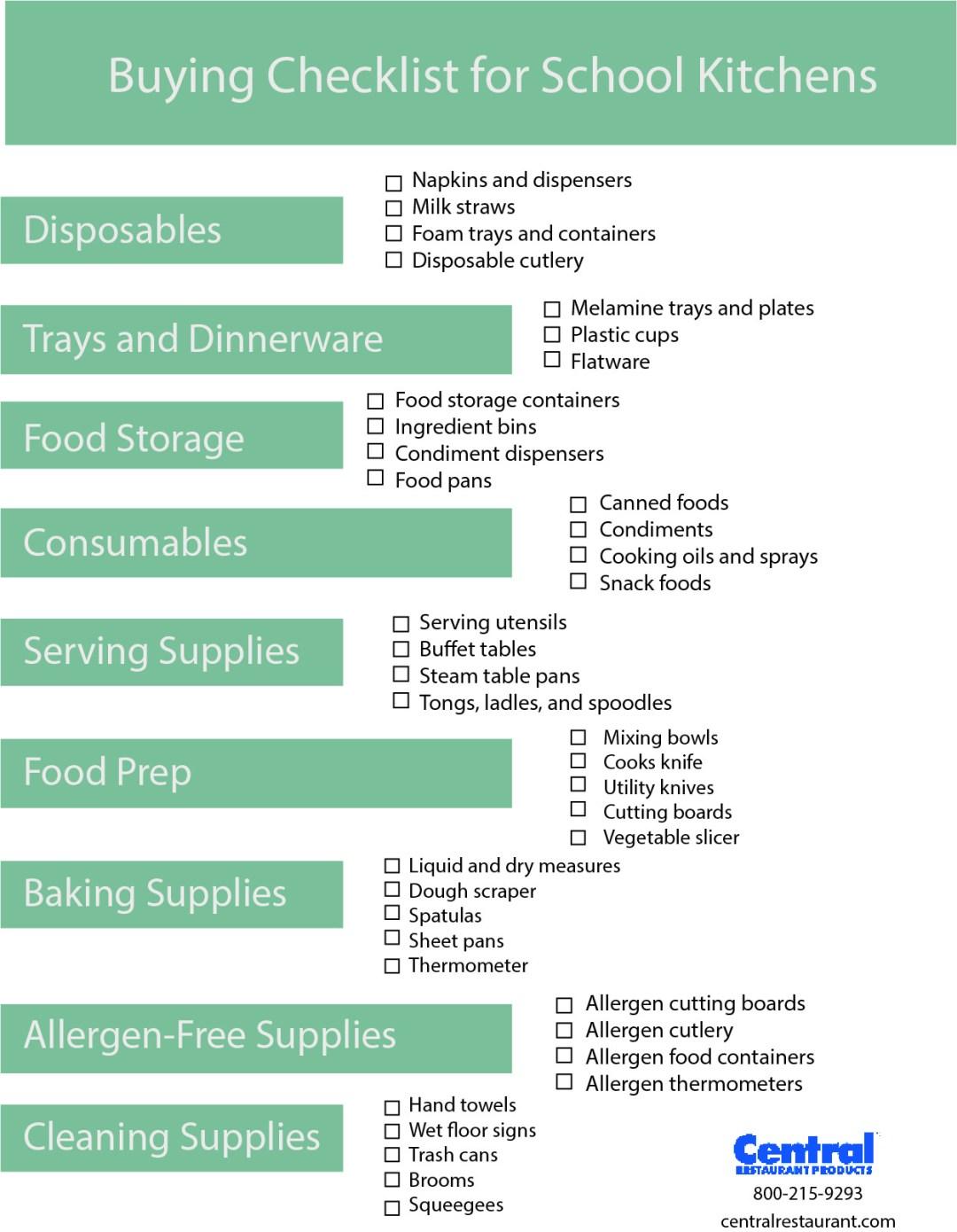 School Kitchen Checklist