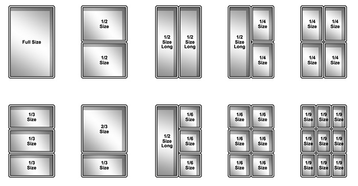 Steam Table Food Pan Sizes