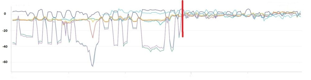 Hur Nuuka löste det olösliga inomhusklimatproblemet 1