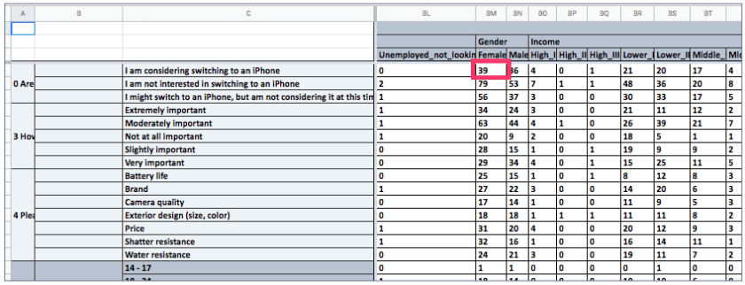 number-survey-crosstab