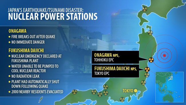 Japan Nuclear Power Stations