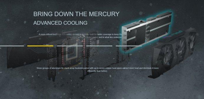 ZOTAC GeForce RTX 3090