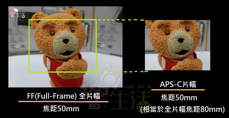 Canon 鏡頭EF與EF-S差異性 攝影基礎概念