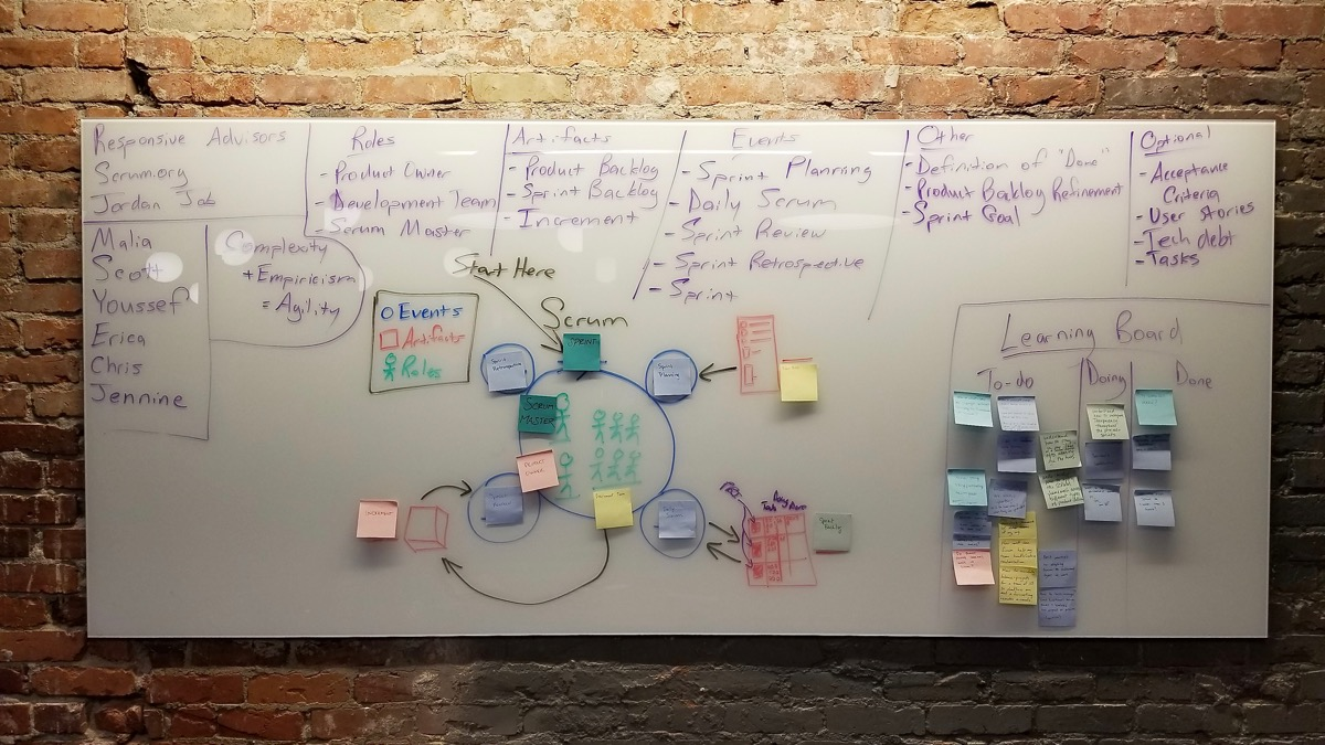 whiteboard from a Professional Scrum training class