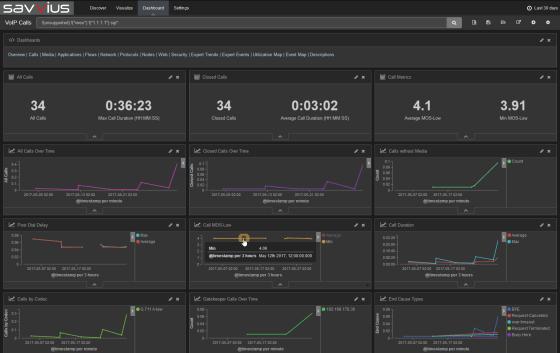 Insight Plus consolide automatiquement les indicateurs clés du réseau dans ses tableaux de bord