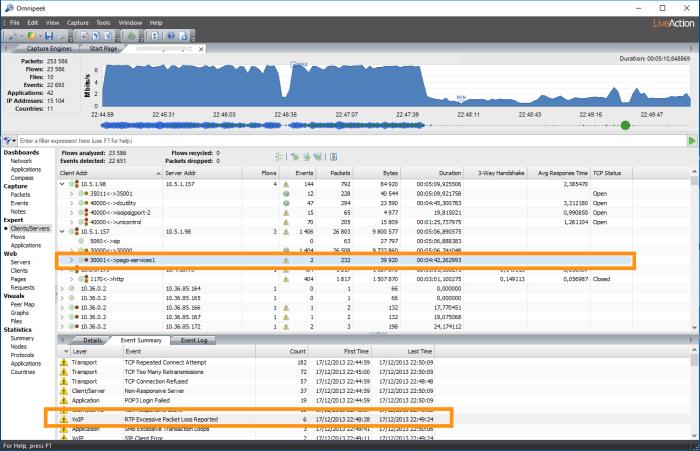 Omnipeek a détecté des pertes de paquets RTP qui nuisent au bon fonctionnement de la VoIP