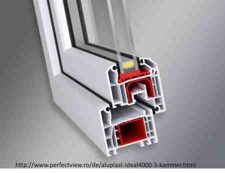 Fenster Kunststoff Ug=1,1 W/m²K