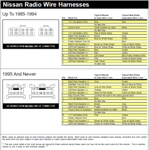 Nissan K12 Wiring Diagram | Wiring Library