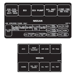 S13 Turn SignalWiper Stalk Decals | RestoMod 忍者®