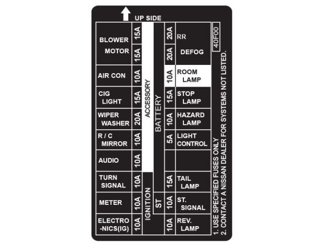 s13 interior fuse box cover  description wiring diagrams