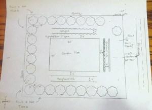 Landscape design for client