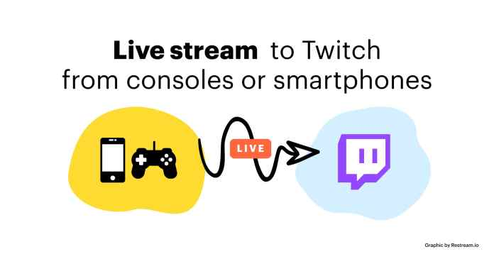 Live stream to Twitch from consoles or smartphones