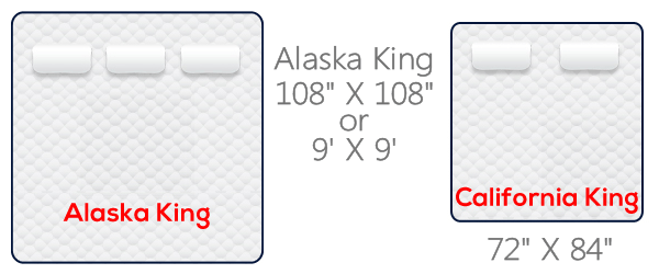King Size Flat Sheet Dimensions