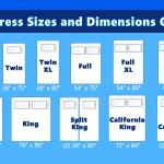 Mattress Sizes And Dimensions The Sizes And Pros And Cons