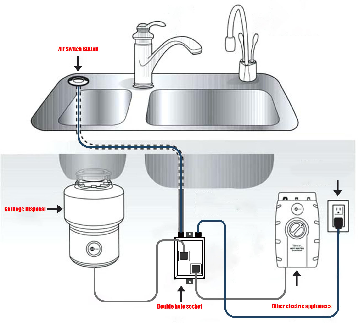 8 best garbage disposal switch in 2019