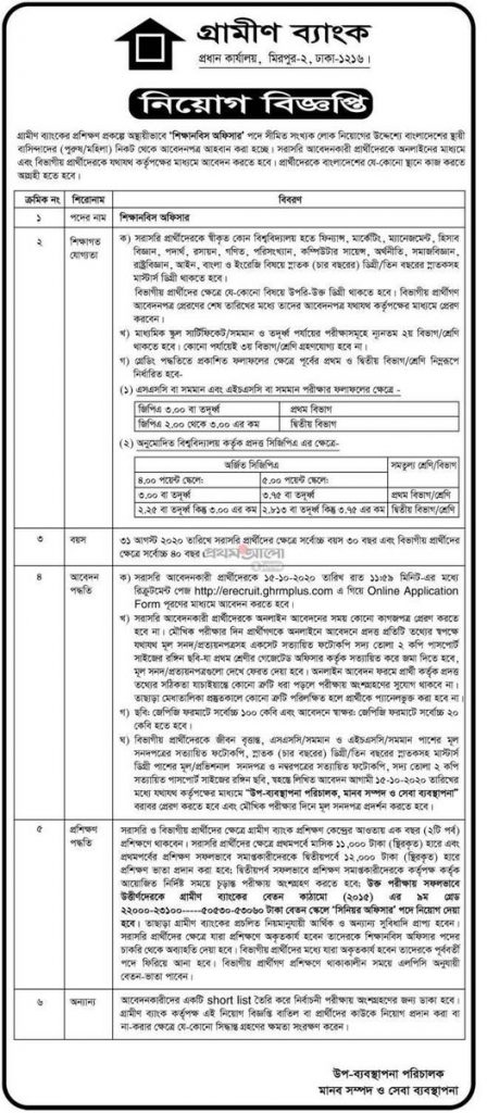 Grameen Bank Job Apply