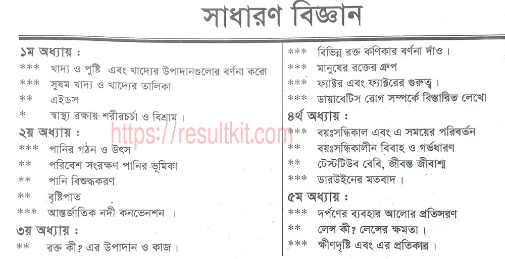 ssc general science suggestions