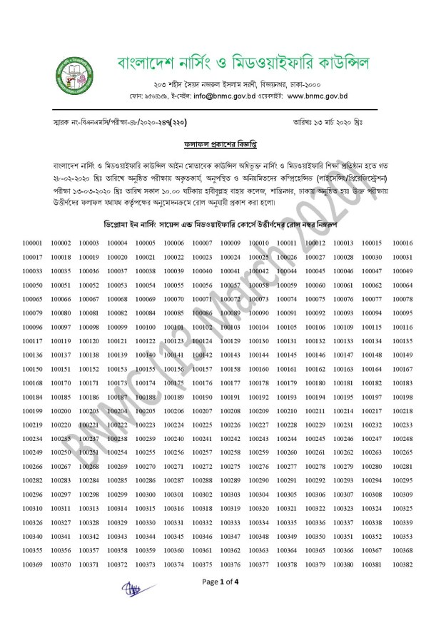Diploma In Nursing Science Midwifery Course Exam Result 2020